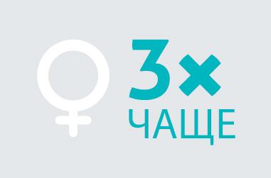 Запор у женщин
